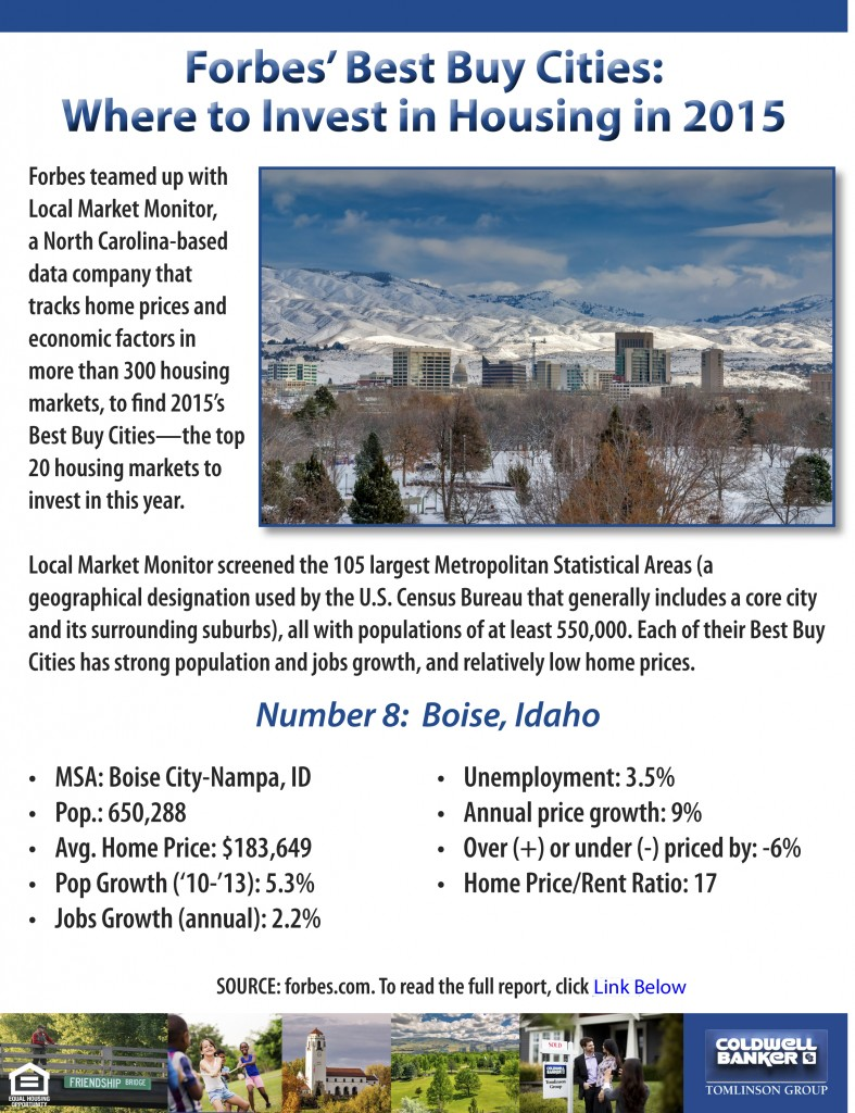 2015 - January - Forbes - #8 Best Places to Invest in Housing_edited-1